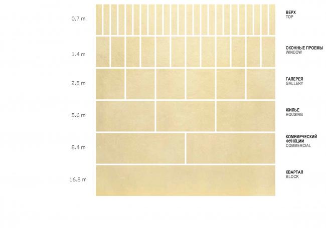 Комплексная общественно-жилая застройка на Васильевском острове. Сетка проекта. Проект, 2015 © KCAP Architects & Partners + ORANGE Architects
