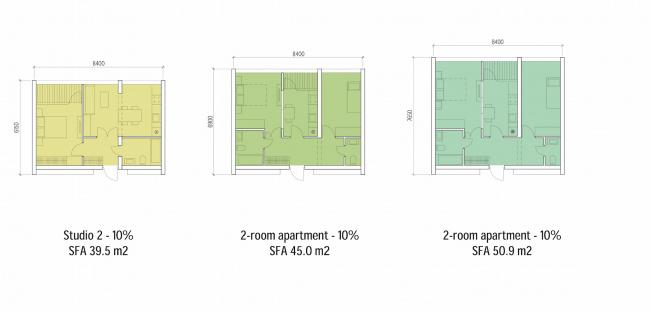 Комплексная общественно-жилая застройка на Васильевском острове. Варианты двухкомнатных квартир. Проект, 2015 © KCAP Architects & Partners + ORANGE Architects