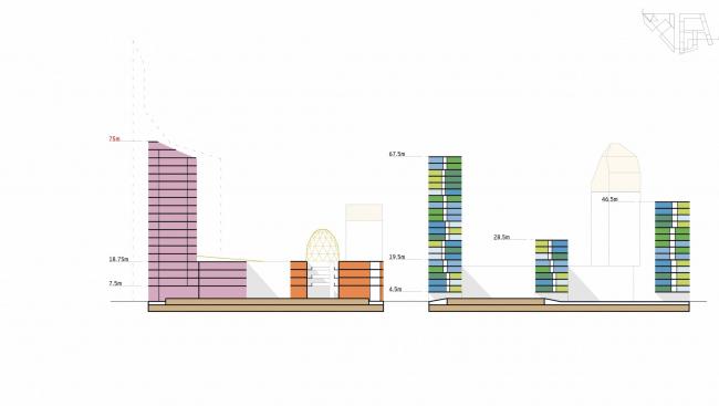Комплексная общественно-жилая застройка на Васильевском острове. Разрез квартала 9. Проект, 2015 © KCAP Architects & Partners + ORANGE Architects