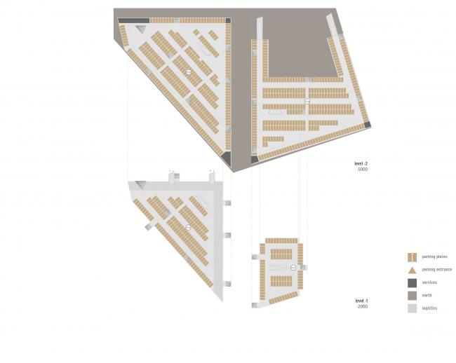 Комплексная общественно-жилая застройка на Васильевском острове. Подземный паркинг квартала 9. Проект, 2015 © KCAP Architects & Partners + ORANGE Architects