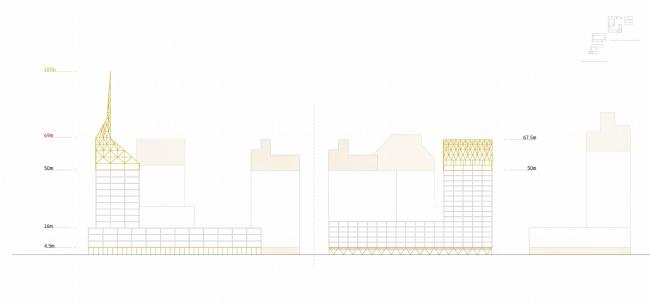 Комплексная общественно-жилая застройка на Васильевском острове. Фасад квартала 9. Проект, 2015 © KCAP Architects & Partners + ORANGE Architects