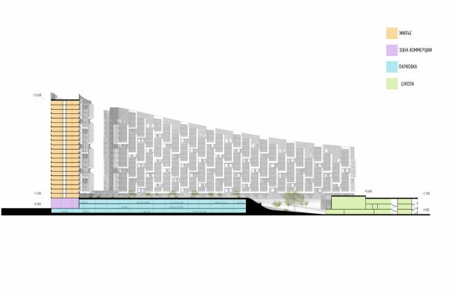 Многофункциональный жилой комплекс на территории завода «Филикровля». Разрез и фасад. Проект, 2015 © Архитектурное бюро Асадова