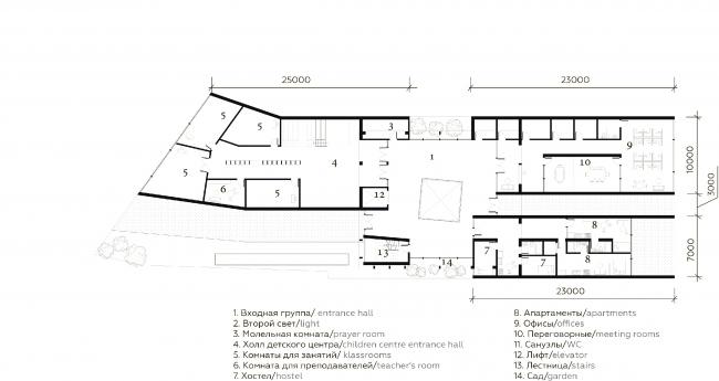 Education HUB. План первого этажа. Авторы: Паркер Амманн, Камиль Цунтаев, Люба Крутенко. Тьютор: Наринэ Тютчева, бюро «Рождественка»