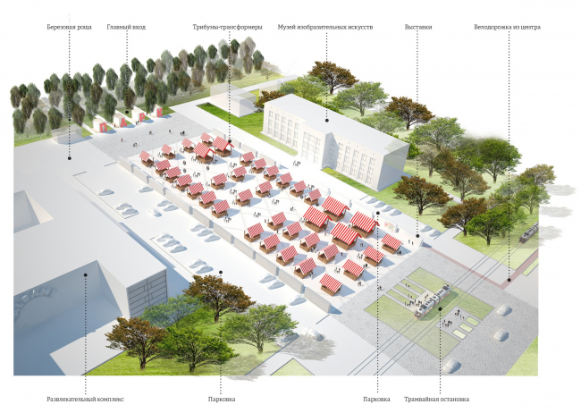 The concept of renovating Tula's public territories. The Square of Arts. Marketplace. Project proposal, 2015 © 4izmerenie