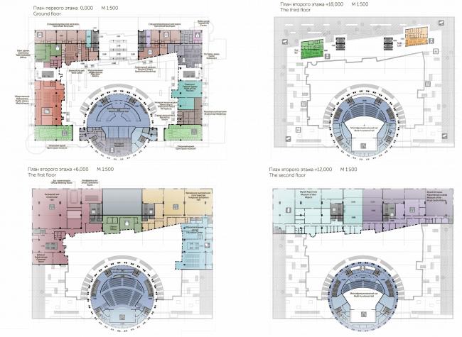 Проект историко-культурного комплекса в Калининграде. Планы этажей. Проект, 2015 © Архитектурная мастерская А.А. Столярчука