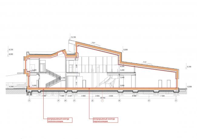 Kindergarten in Beloyarsky. Passive House Institute (PHI) concept. Project, 2014 © City-Arch