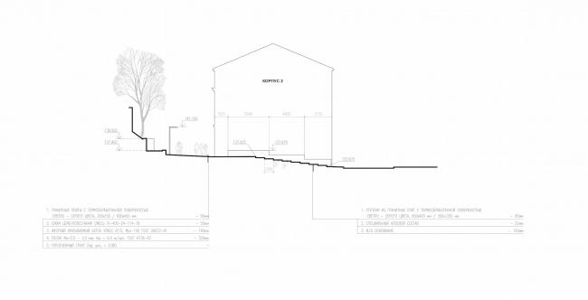 Арма: благоустройство пешеходной зоны. Сечение © Сергей Киселёв и Партнёры