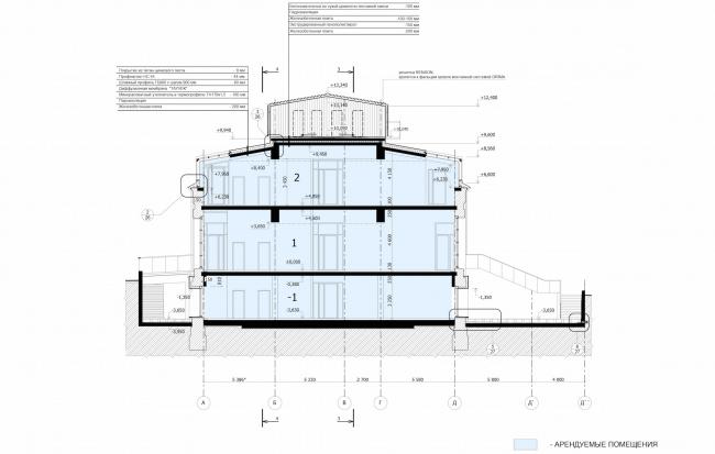 Арма: корпус 6. Разрез © Сергей Киселев и Партнеры