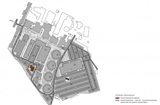 Арма: корпус 7 (котельная). Ситуационный план © Сергей Киселев и Партнеры