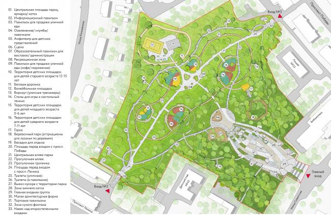 Проект реконструкции детского парка в г. Озерске. Генеральный план © Архитектурное бюро А4