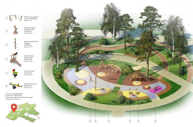 Проект реконструкции детского парка в г. Озерске. Детские площадки для возраста 0-6 лет. Схема-пояснение с условными обозначениями © Архитектурное бюро А4