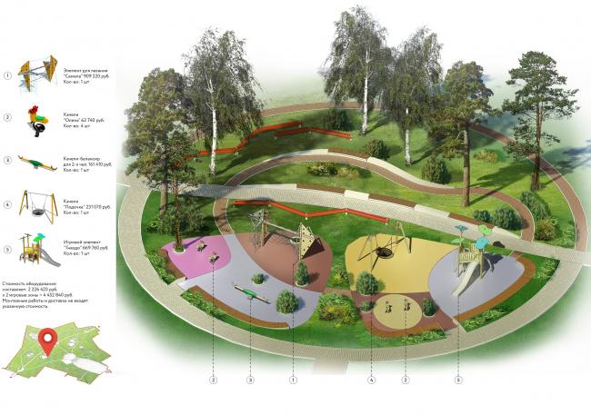 Проект реконструкции детского парка в г. Озерске. Детские площадки для возраста 7-11 лет. Схема-пояснение с условными обозначениями © Архитектурное бюро А4