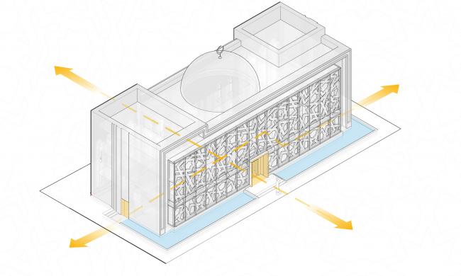 Реконструкция здания под мусульманский религиозный центр «14 Святых». Схема эвакуации © Mamedov + Partners