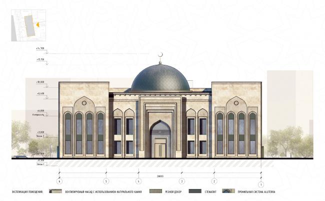 Реконструкция здания под мусульманский религиозный центр «14 Святых». Дворовый фасад © Mamedov + Partners