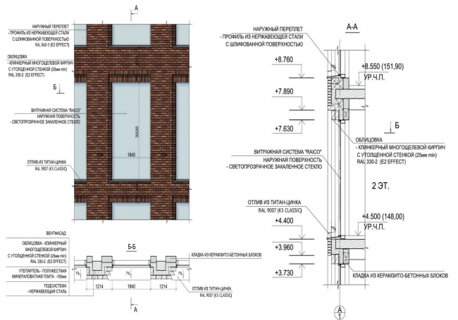 Multifunctional complex on the Zemlyanoy Val Street. Fragment of the facade. Project, 2014 © Ginsburg Architects
