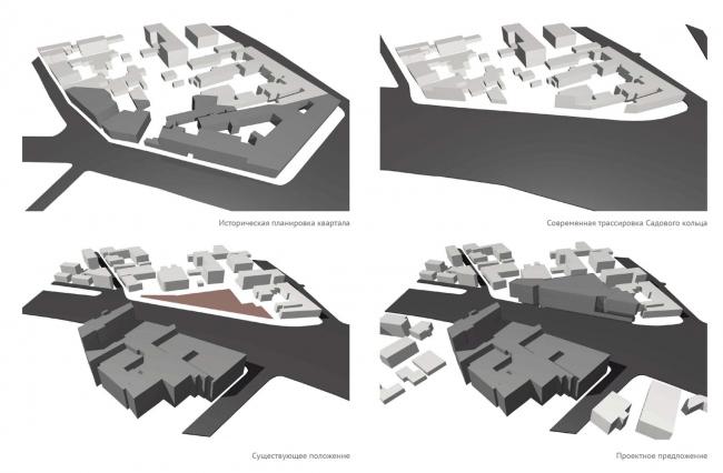 Многофункциональный комплекс на ул. Земляной Вал. Анализ участка. Проект, 2014 © Гинзбург Архитектс