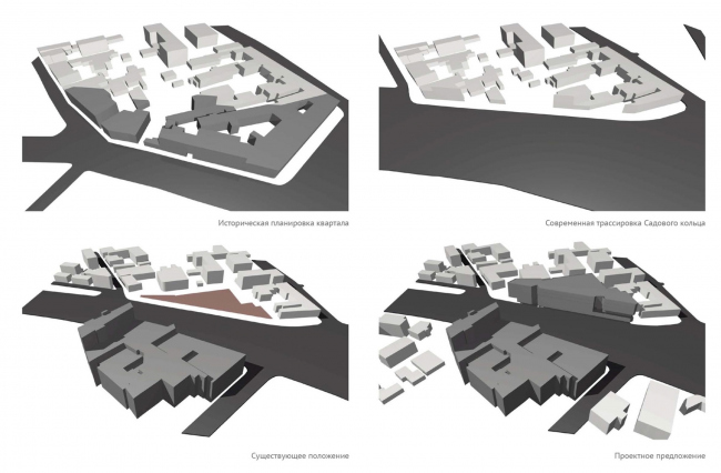 Multifunctional complex on the Zemlyanoy Val Street. Needs analysis. Project, 2014 © Ginsburg Architects