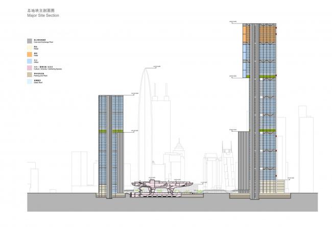 Высотное здание Nexus © PLP Architecture