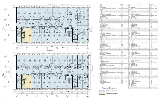 Хоккейная Академия «Авангард». План 4 этажа © Архитектурная мастерская Цыцина