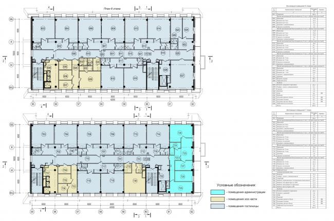 Хоккейная Академия «Авангард». План 5 этажа © Архитектурная мастерская Цыцина