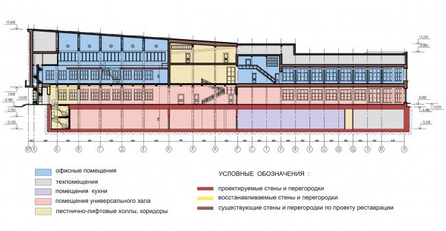 Реконструкция «Дома-самолет». Разрез © Мезонпроект