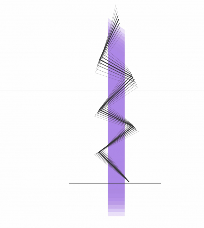 The skyscraper project for Evolo-2016. The diagram of the building′s movements © Arch Group