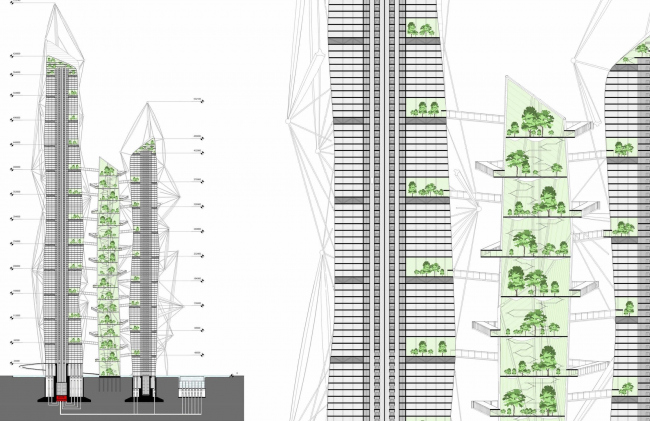 The skyscraper project for Evolo-2016. Section view © Arch Group