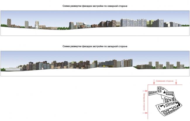 Концепция застройки территории в Нижнем Новгороде. 2 тур конкурса. Фасады. Проект, 2015 © Архитектуриум