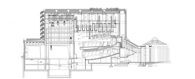Опера и филармония Подляска. Европейский центр искусства в Белостоке. Продольный разрез © Budzynski & Badowski