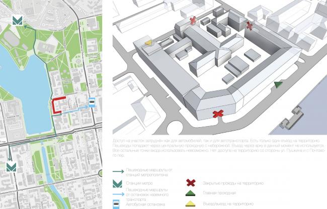 Многофункциональный жилой комплекс в Екатеринбурге. Анализ доступности участка. Проект, 2016 © T+T Architects