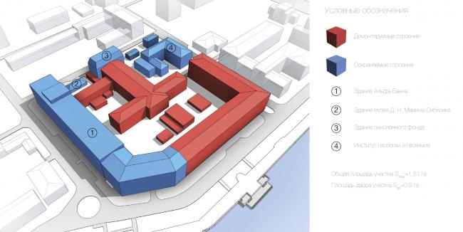 Многофункциональный жилой комплекс в Екатеринбурге. Аналитическая модель. Проект, 2016 © T+T Architects