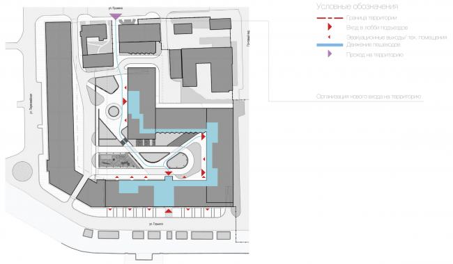 Многофункциональный жилой комплекс в Екатеринбурге. Схема пешеходного движения. Проект, 2016 © T+T Architects