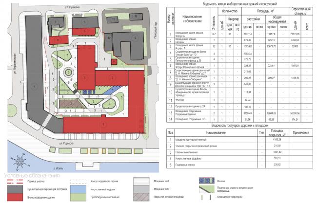 Многофункциональный жилой комплекс в Екатеринбурге. Генеральный план. Проект, 2016 © T+T Architects