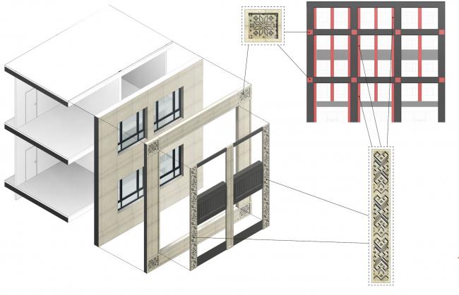 Многофункциональный жилой комплекс в Екатеринбурге. Схема устройства фасада корпуса А. Проект, 2016 © T+T Architects