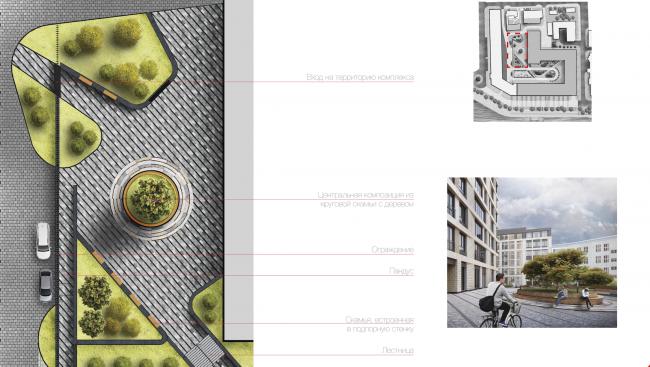 Многофункциональный жилой комплекс в Екатеринбурге. Фрагмент площади. Проект, 2016 © T+T Architects