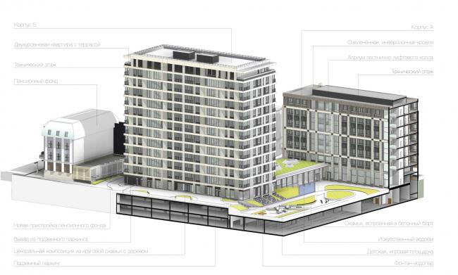 Многофункциональный жилой комплекс в Екатеринбурге. Разрезы. Проект, 2016 © T+T Architects
