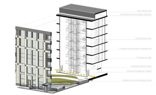 Многофункциональный жилой комплекс в Екатеринбурге. Схема устройства атриума. Проект, 2016 © T+T Architects