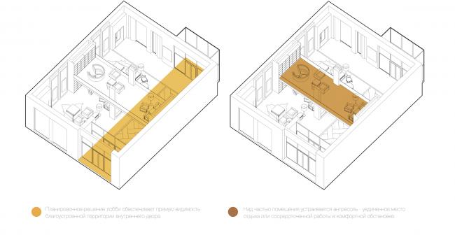 Многофункциональный жилой комплекс в Екатеринбурге. Аксонометрия лобби. Проект, 2016 © T+T Architects