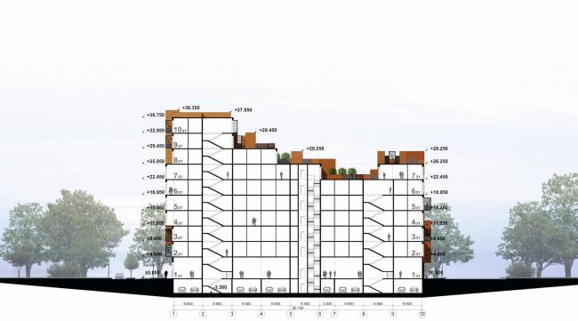 Концепция жилой застройки в Москве. Разрез. Проект, 2016 © Архитектурная мастерская Сергея Эстрина