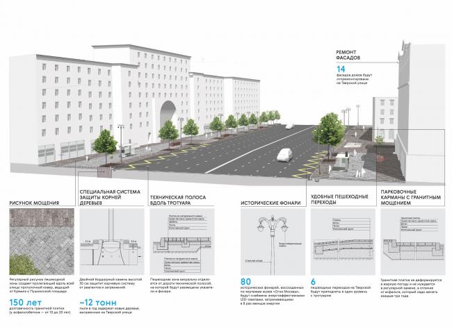 Программа улучшения улицы Тверская. Благоустройство. Конкурсный проект, 2016 © КБ «Стрелка»