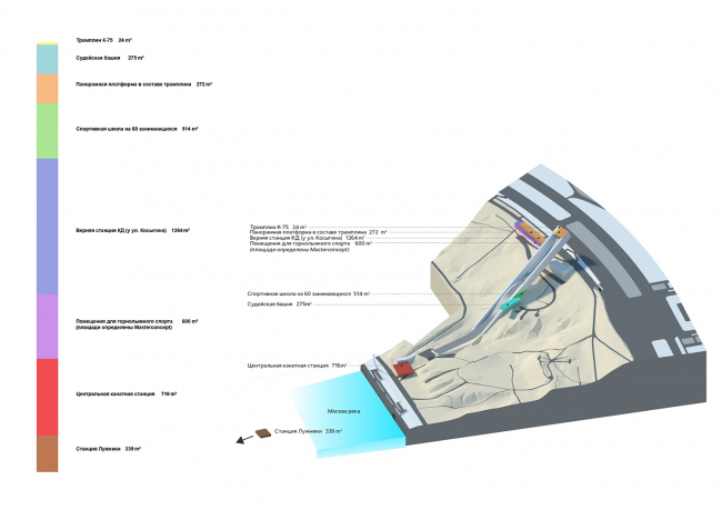 Новый лыжный трамплин на Воробьевых горах © Architects of Invention