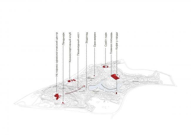 Форма. Концепция развития ландшафтного парка «Митино», мастерская ландшафтного дизайна Arteza © Ландшафтная компания Arteza