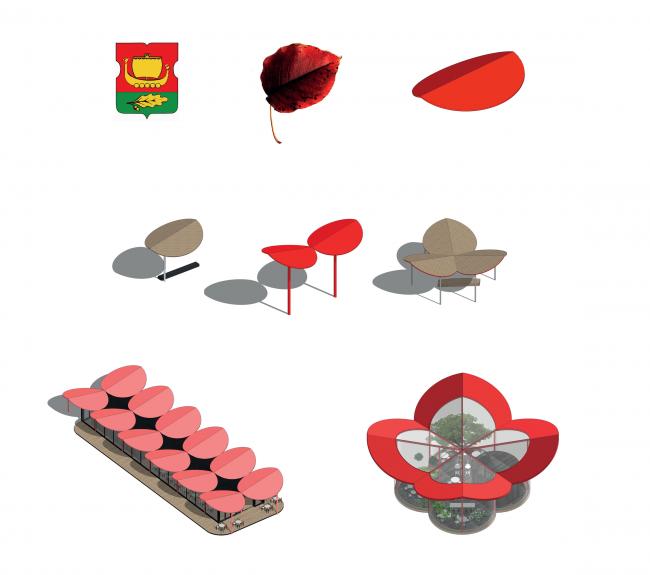 Айдентика. Концепция развития ландшафтного парка «Митино», мастерская ландшафтного дизайна Arteza © Ландшафтная компания Arteza