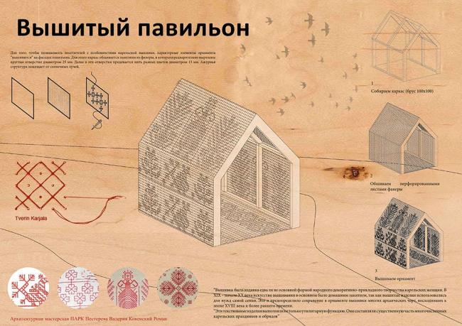 «Вышитый павильон», автор АМ «ПАРК» (Валерия Пестерева, Роман Ковенский). Изображение предоставлено компанией «Сити-Арх»