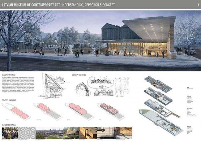 Проект Латвийского музея современного икусства © Adjaye Associates (UK) + AB3D