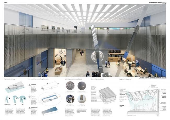 Проект Латвийского музея современного икусства © Henning Larsen Architects (Denmark) + MARK arhitekti