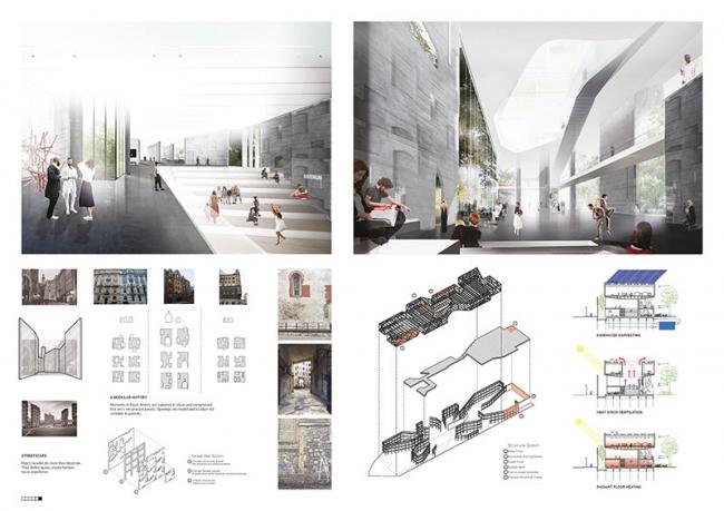 Проект Латвийского музея современного икусства © wHY (US) + OUTOFBOX Architecture + ALPS