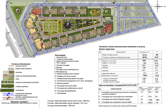 """""""Bastion"""" residential project in Kirov. Masterplan © Arkhstroidesign"""
