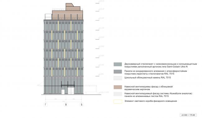 Архитектурно-градостроительное решение объекта «Административный центр». Фасад © ABD architects
