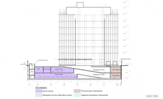 Архитектурно-градостроительное решение объекта «Административный центр». Разрез © ABD architects